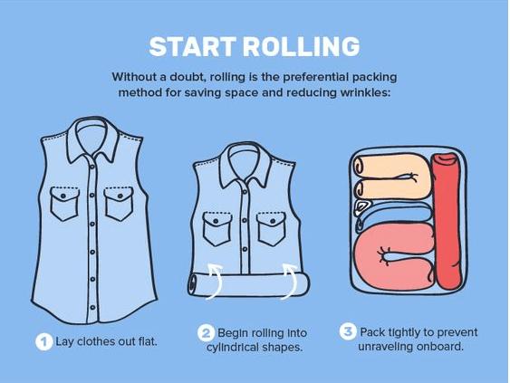 gấp gọn quần áo vào vali